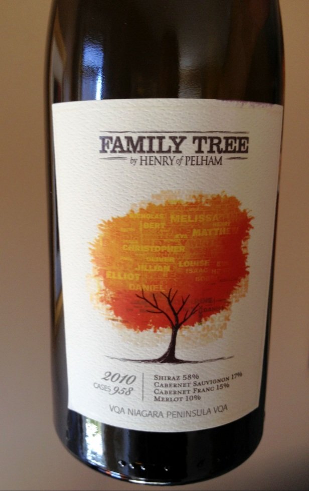 Family Tree Red